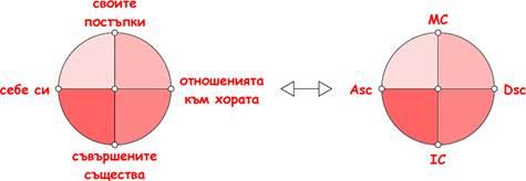 схема съзнания_2.jpg