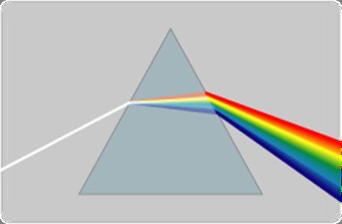 Prism_rainbow_schema